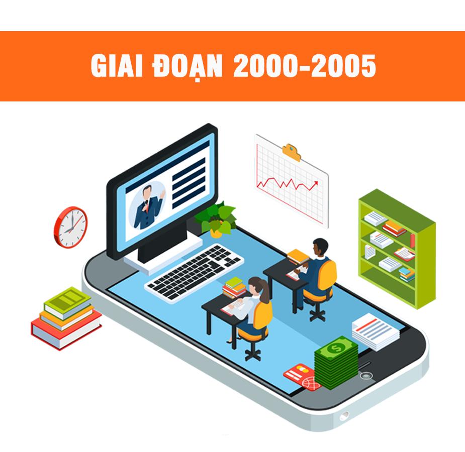 Giai đoạn 2000-2005