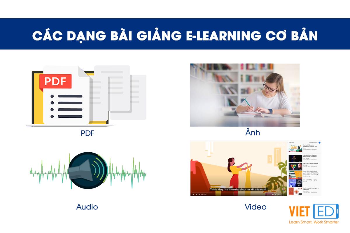 Các dạng bài giảng E-learning cơ bản